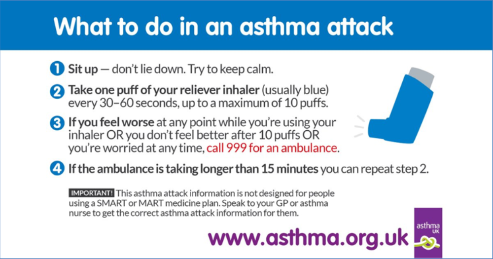 What to do in an asthma attack (from Asthma UK)
